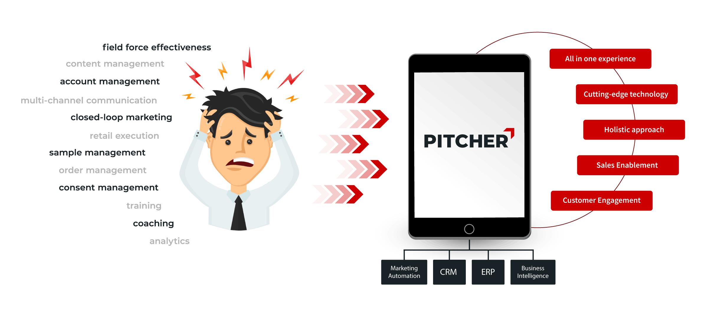 210428_Pitcher_SuperApp_Graphic_Crazy_Sales_Guy_02-1