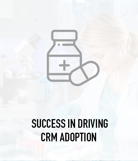 Success in Driving CRM Adoption