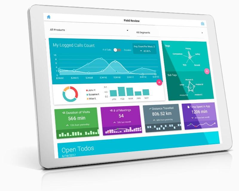Screenshot of Life Sciences Screen